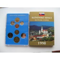 sada SLOVENSKO 1998